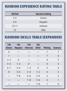 prowadzeniebt_skill